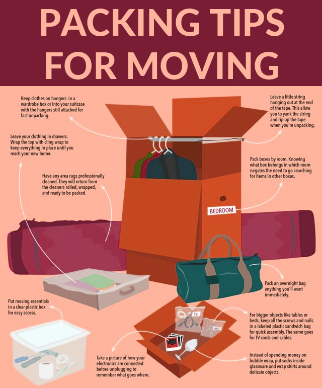 packing-tips-for-moving-infographic Packing Tips for Moving (Infographic) Orlando | Central Florida